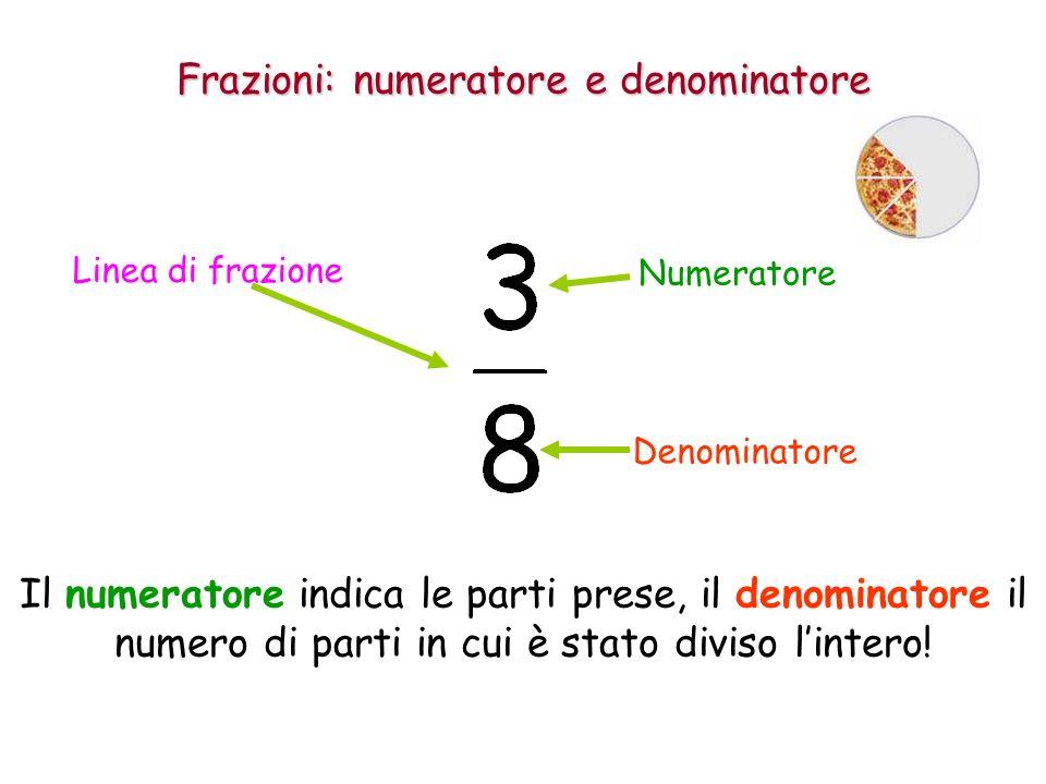 Frazioni: numeratore e denominatore