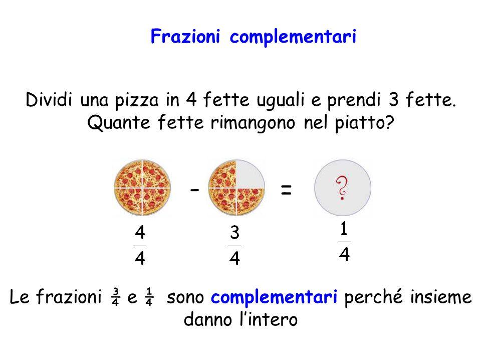 Le frazioni ¾ e ¼ sono complementari perché insieme danno l'intero