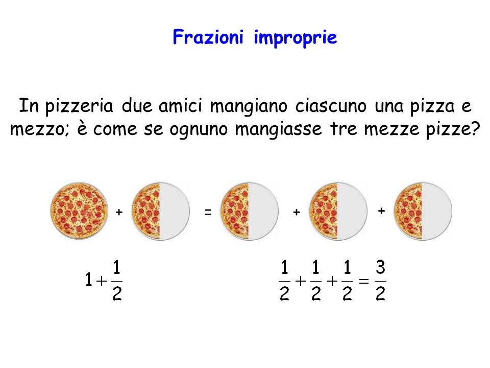 Frazioni improprie In pizzeria due amici mangiano ciascuno una pizza e mezzo; è come se ognuno mangiasse tre mezze pizze