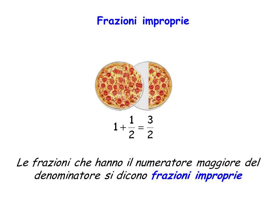 Frazioni improprie Le frazioni che hanno il numeratore maggiore del denominatore si dicono frazioni improprie.