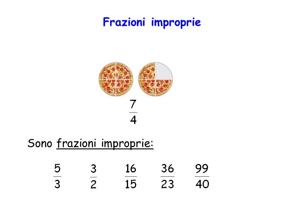 Frazioni improprie Sono frazioni improprie: