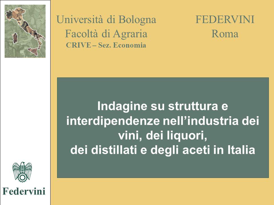 Università di Bologna Facoltà di Agraria. CRIVE – Sez. Economia. FEDERVINI. Roma.