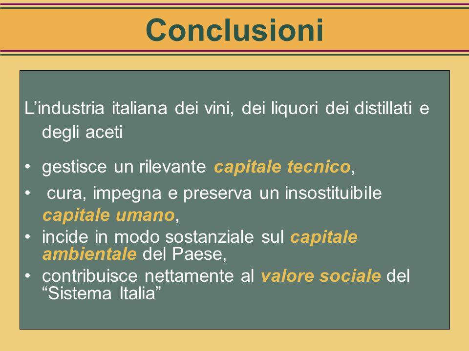 Conclusioni L'industria italiana dei vini, dei liquori dei distillati e degli aceti. gestisce un rilevante capitale tecnico,