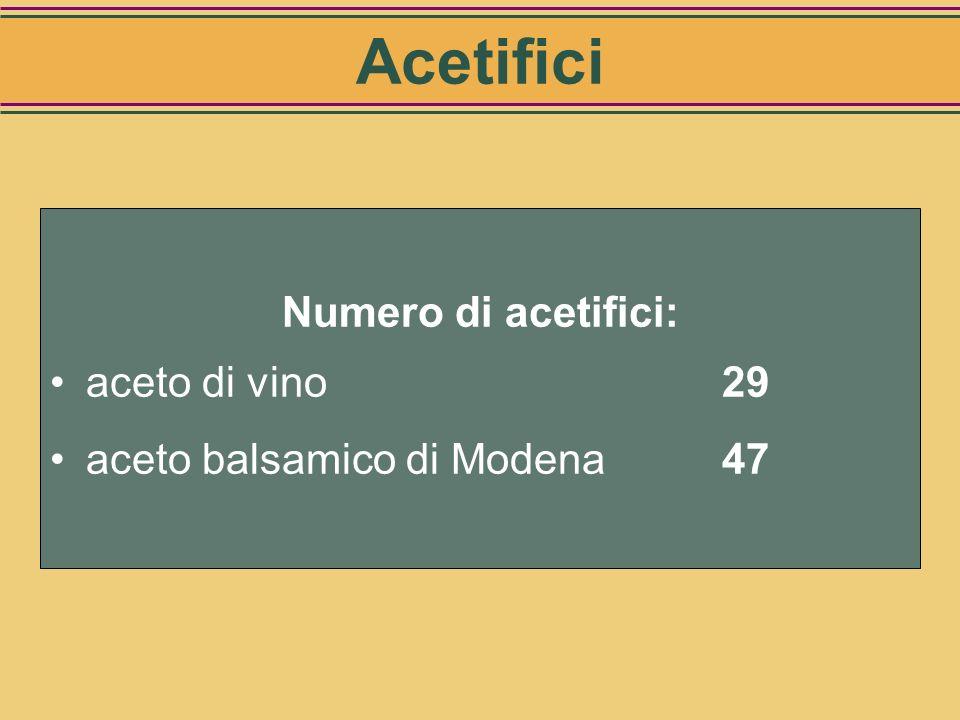 Acetifici Numero di acetifici: aceto di vino 29