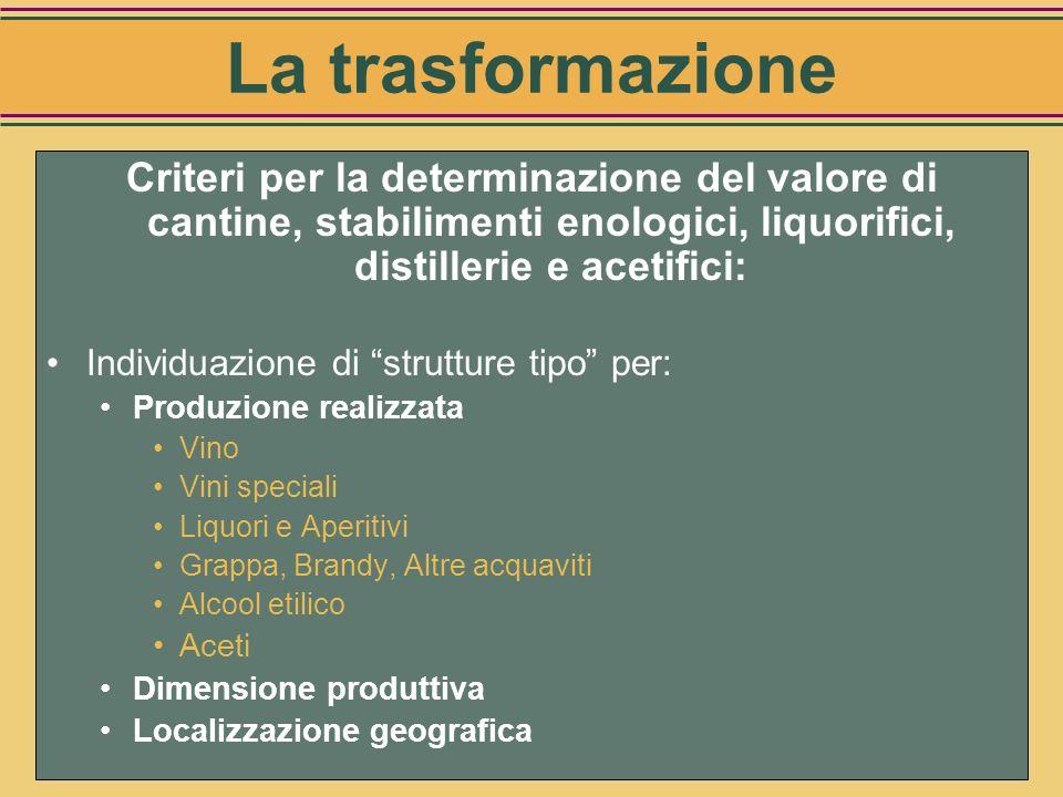 La trasformazione Criteri per la determinazione del valore di cantine, stabilimenti enologici, liquorifici, distillerie e acetifici: