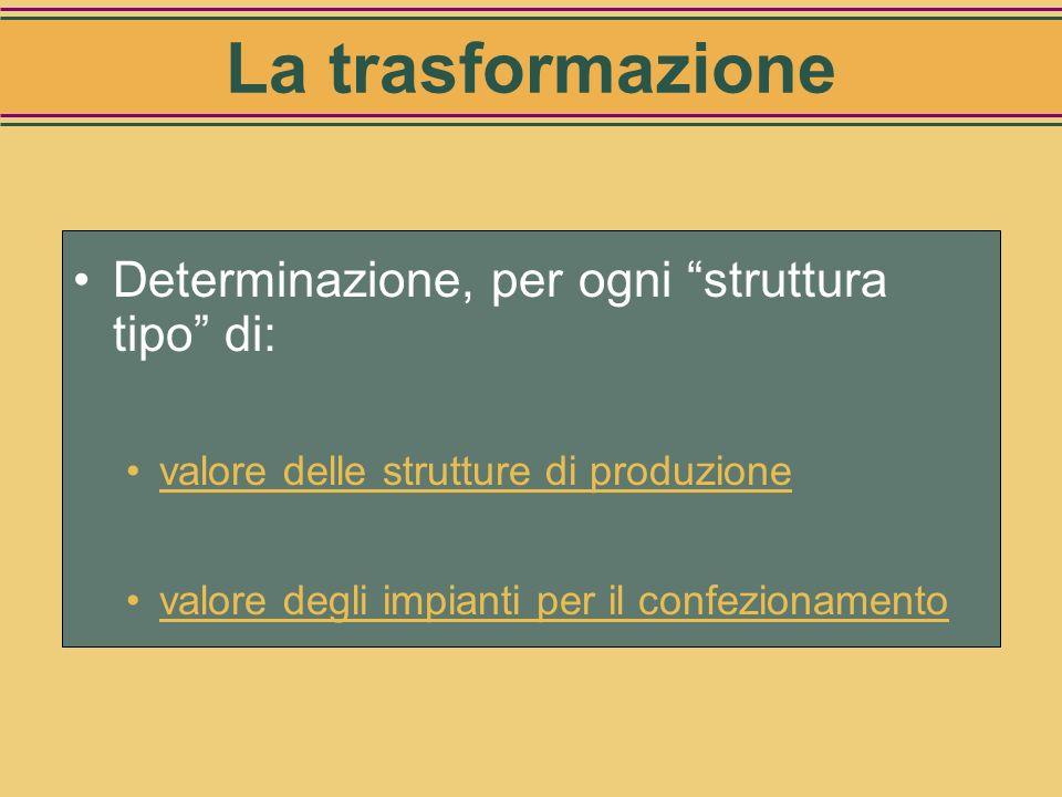 La trasformazione Determinazione, per ogni struttura tipo di: