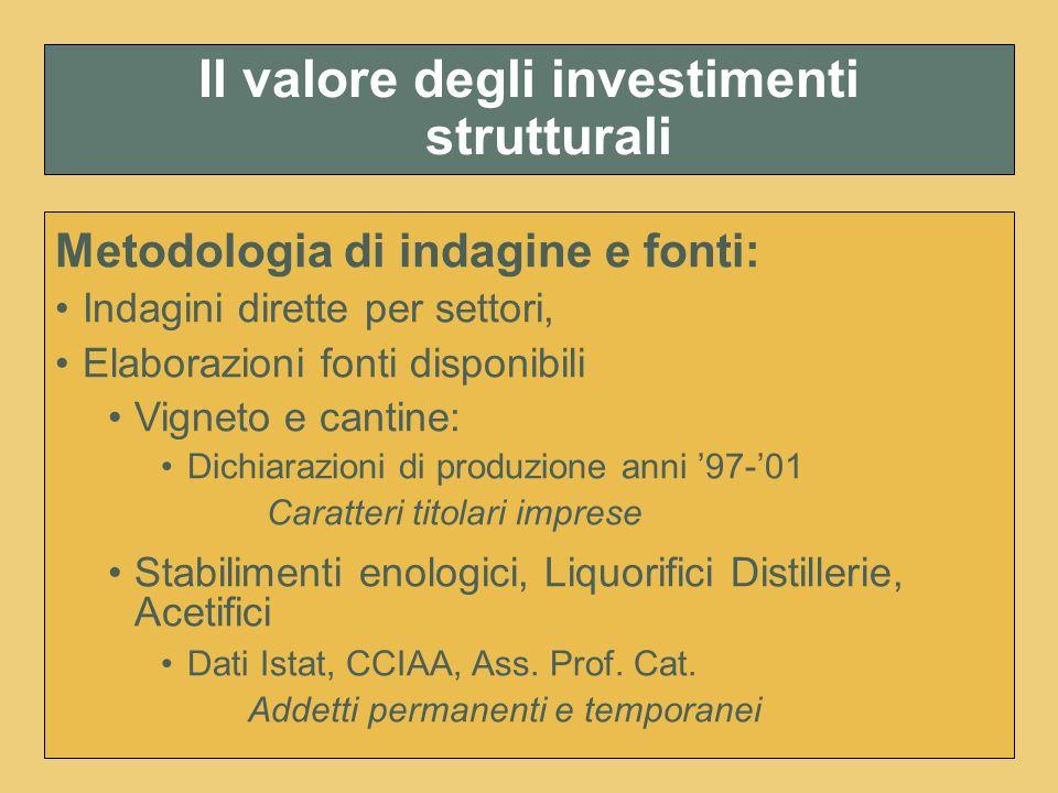 Il valore degli investimenti strutturali