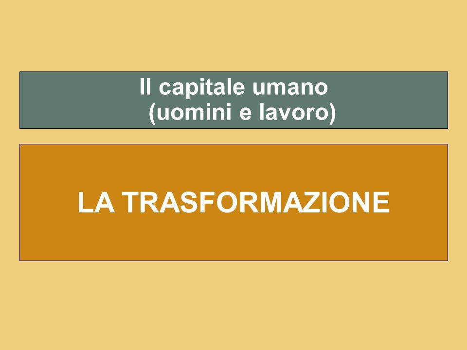 Il capitale umano (uomini e lavoro)