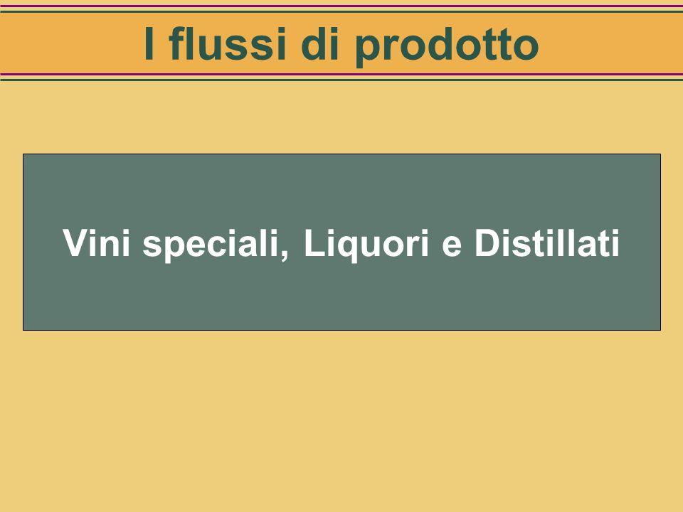 Vini speciali, Liquori e Distillati