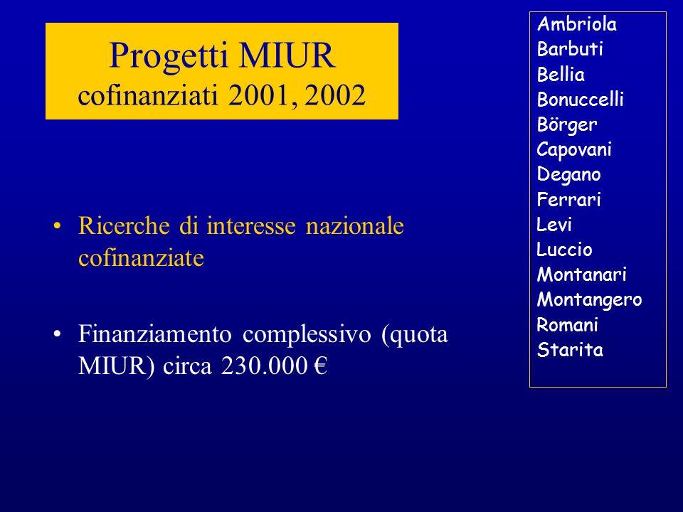 Progetti MIUR cofinanziati 2001, 2002