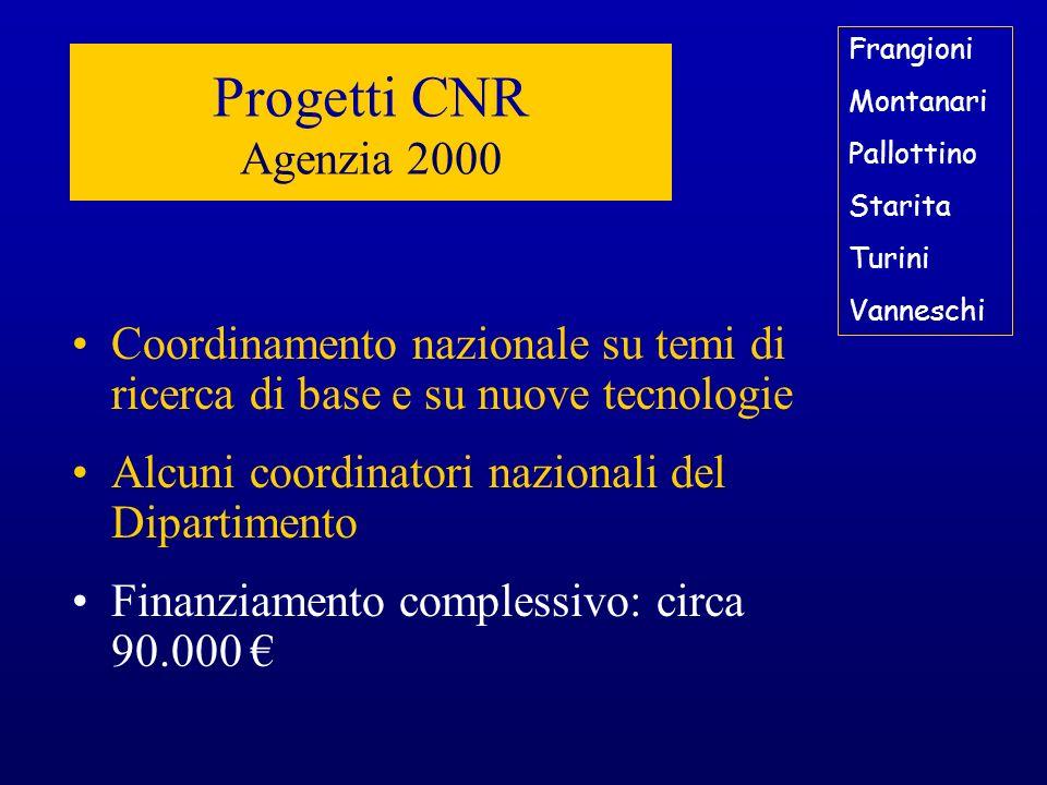 Frangioni Montanari. Pallottino. Starita. Turini. Vanneschi. Progetti CNR Agenzia 2000.