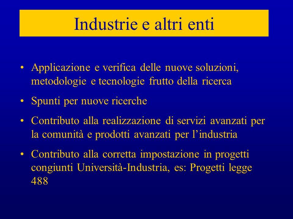 Industrie e altri enti Applicazione e verifica delle nuove soluzioni, metodologie e tecnologie frutto della ricerca.