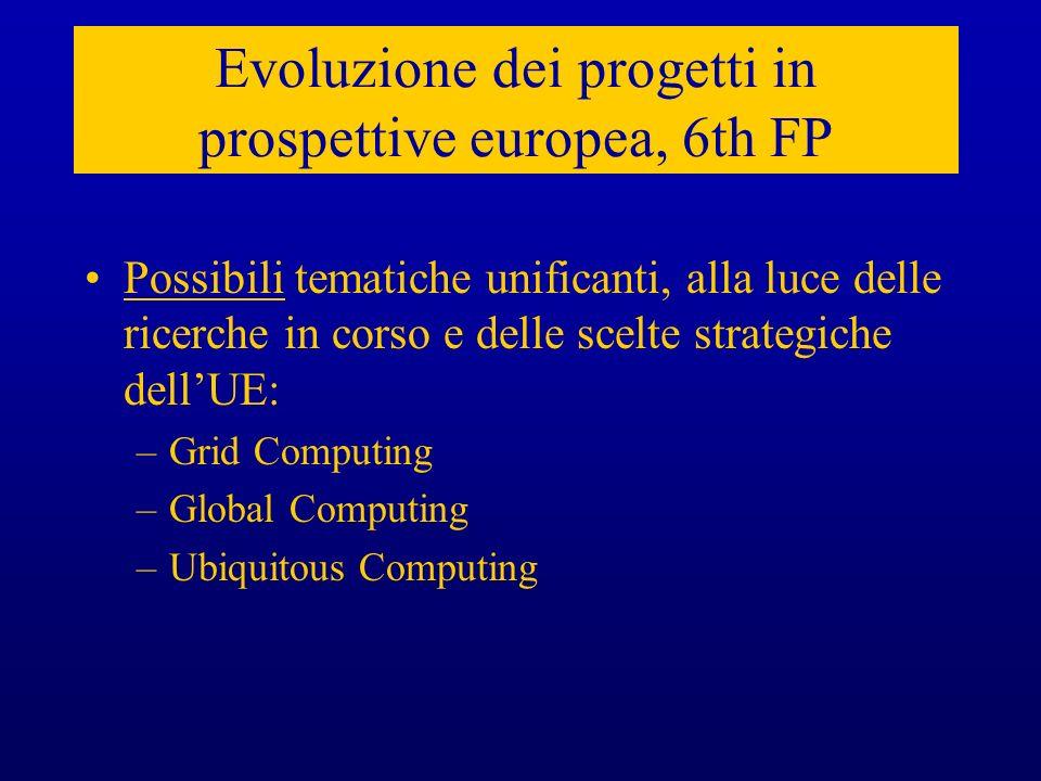Evoluzione dei progetti in prospettive europea, 6th FP
