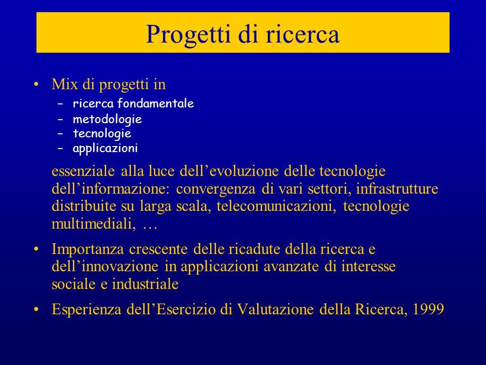 Progetti di ricerca Mix di progetti in