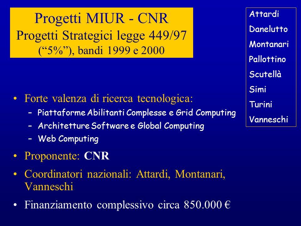Progetti MIUR - CNR Progetti Strategici legge 449/97 ( 5% ), bandi 1999 e 2000