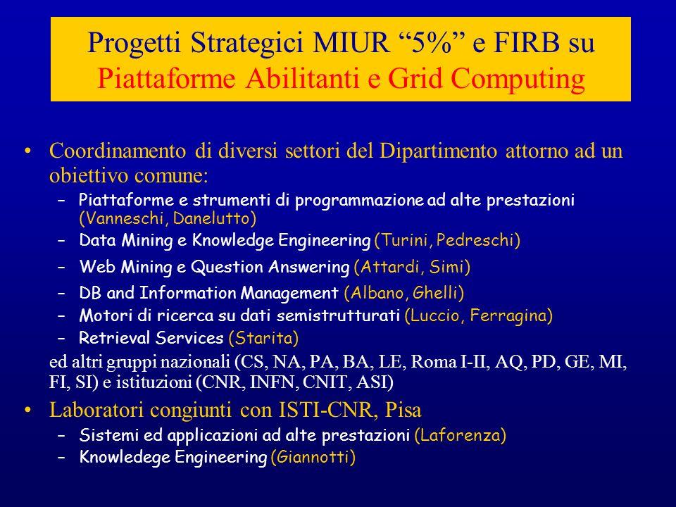Progetti Strategici MIUR 5% e FIRB su Piattaforme Abilitanti e Grid Computing