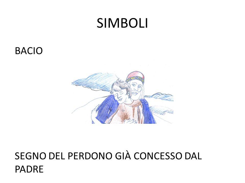 SIMBOLI BACIO SEGNO DEL PERDONO GIÀ CONCESSO DAL PADRE