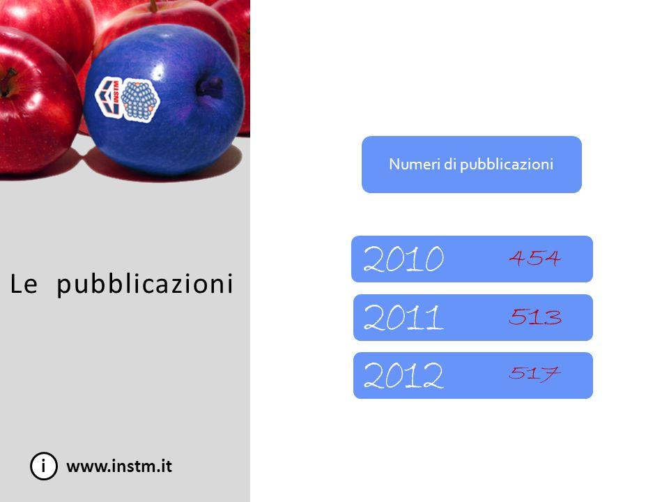 Numeri di pubblicazioni