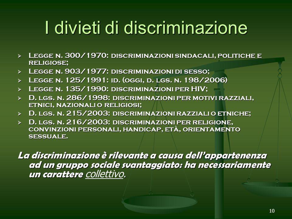 I divieti di discriminazione