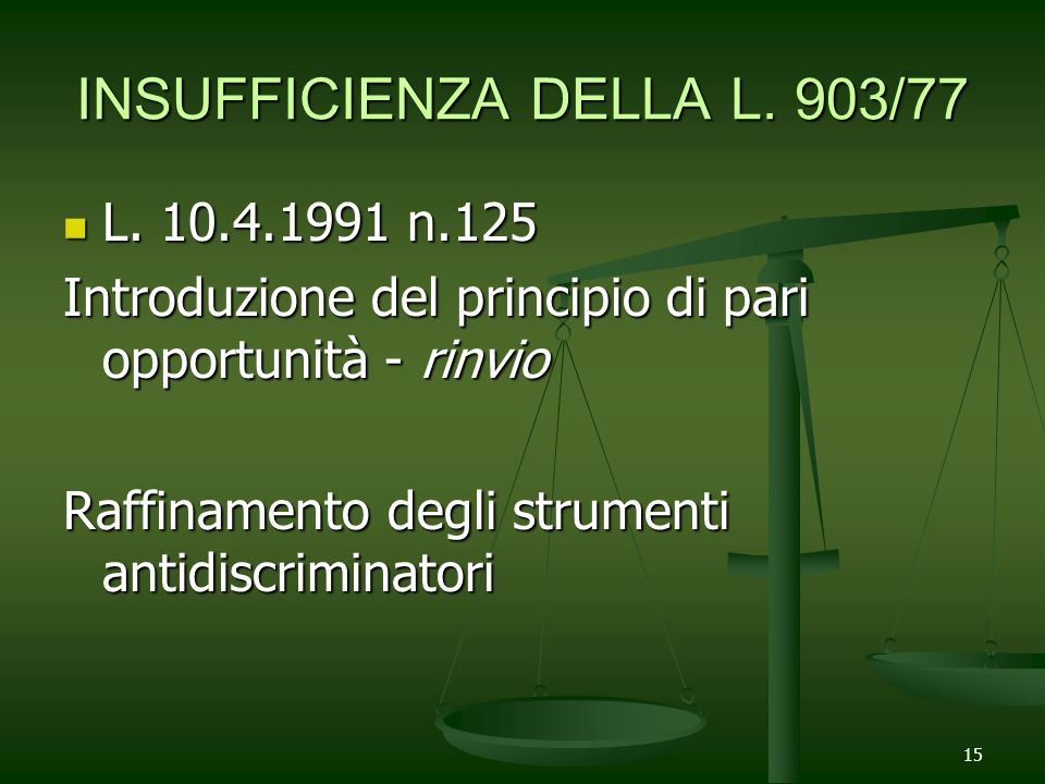 INSUFFICIENZA DELLA L. 903/77