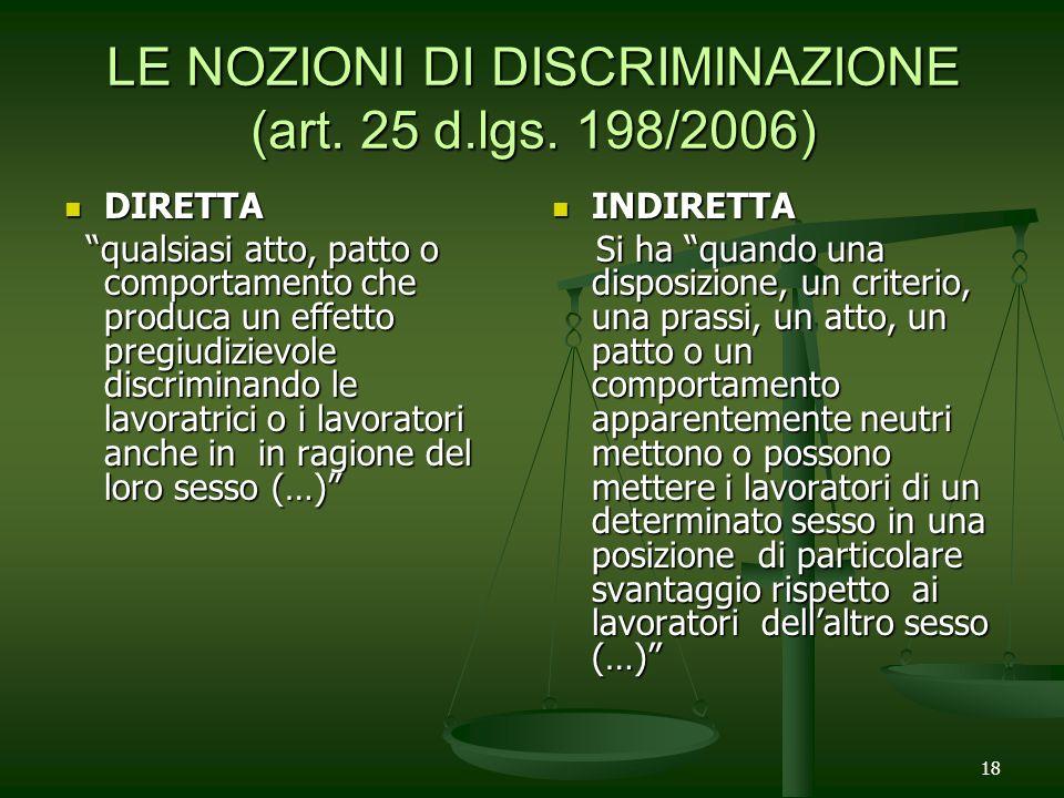 LE NOZIONI DI DISCRIMINAZIONE (art. 25 d.lgs. 198/2006)