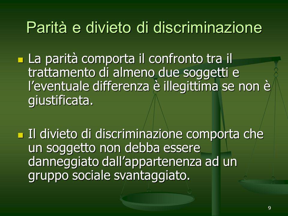 Parità e divieto di discriminazione