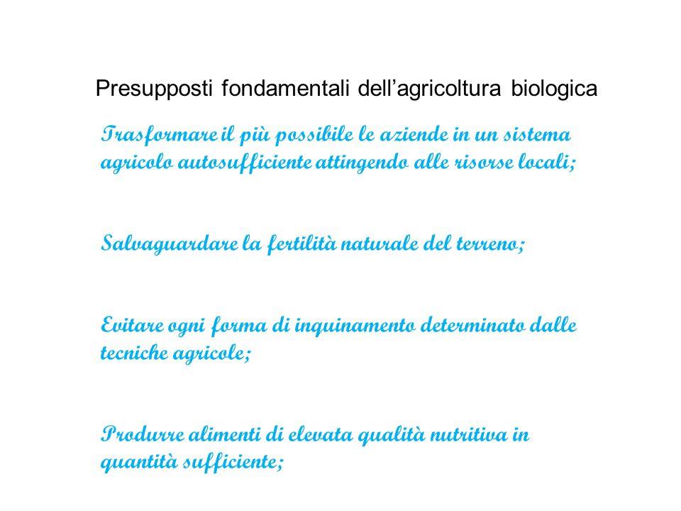 Presupposti fondamentali dell'agricoltura biologica