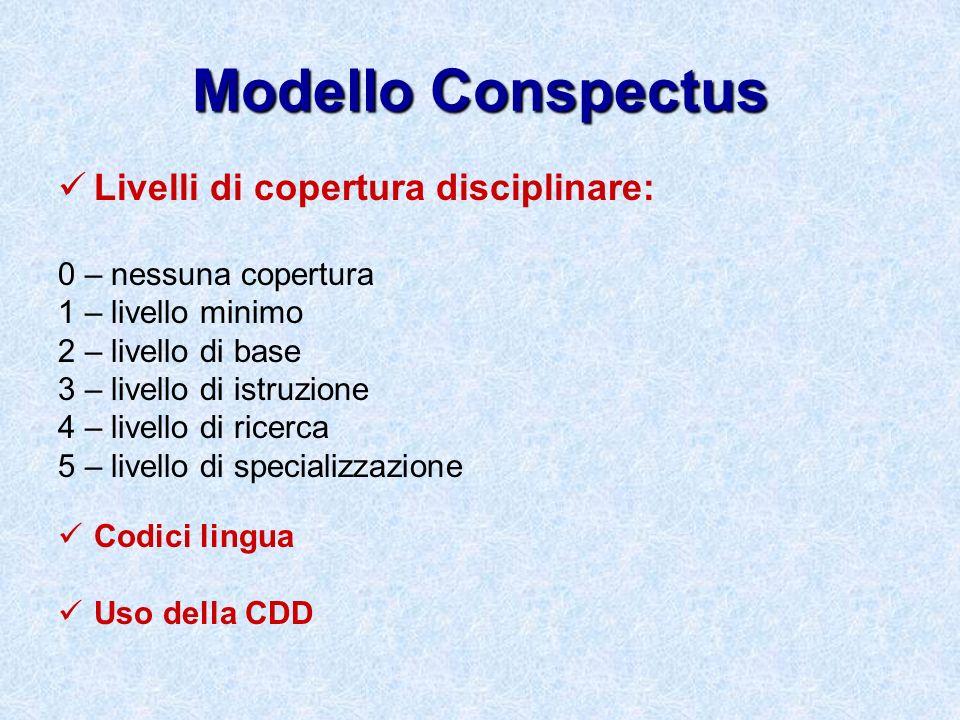 Modello Conspectus Livelli di copertura disciplinare: