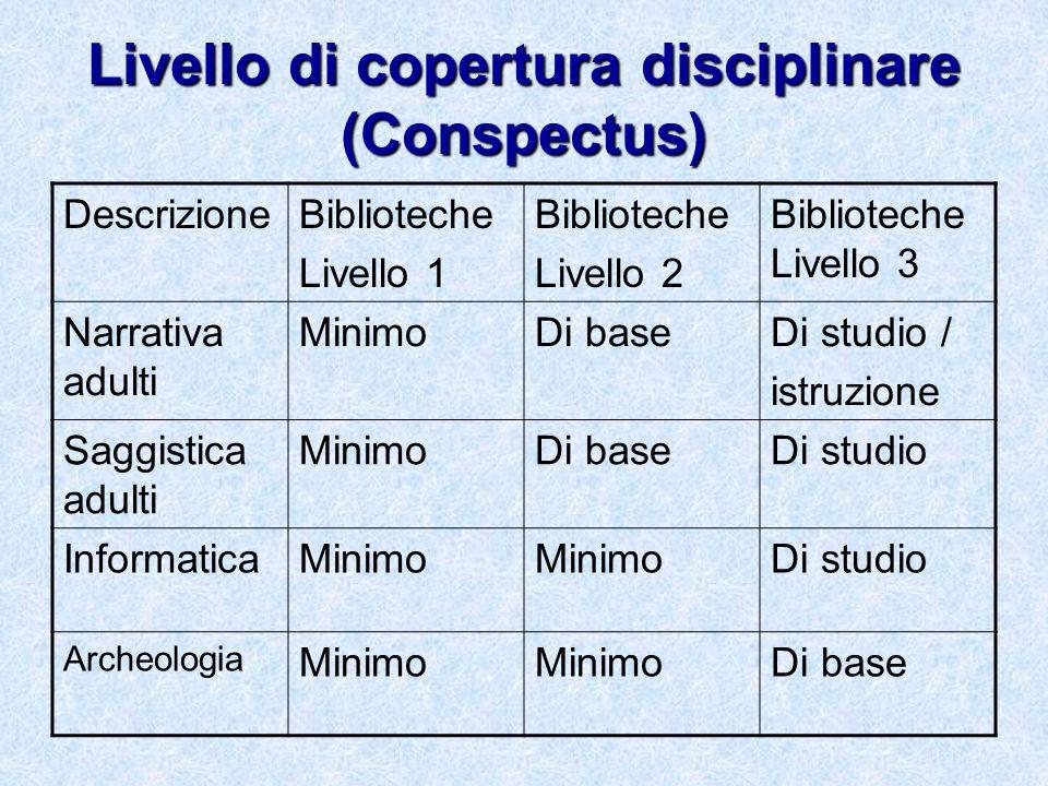 Livello di copertura disciplinare (Conspectus)