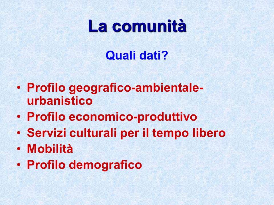 La comunità Quali dati Profilo geografico-ambientale-urbanistico