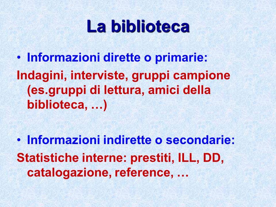 La biblioteca Informazioni dirette o primarie: