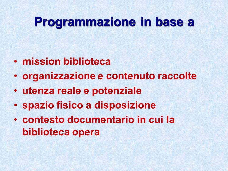 Programmazione in base a
