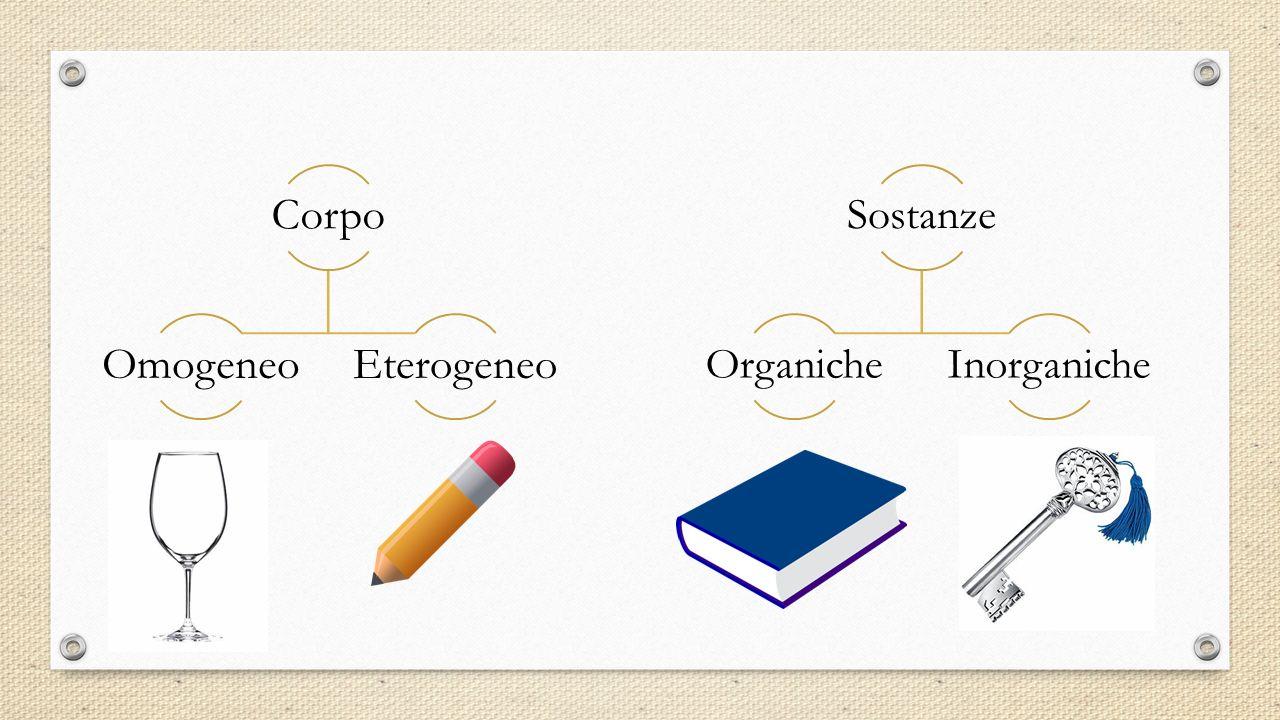 Corpo Omogeneo Eterogeneo Sostanze Organiche Inorganiche