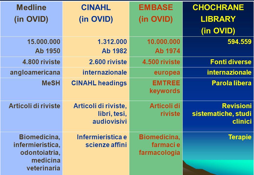 Medline (in OVID) CINAHL EMBASE CHOCHRANE LIBRARY