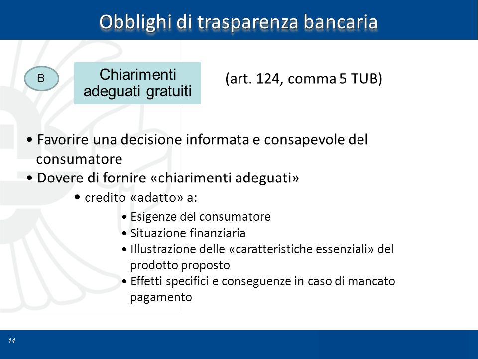 Obblighi di trasparenza bancaria