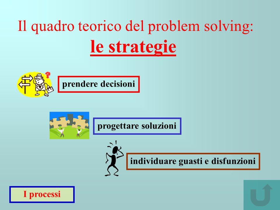 Il quadro teorico del problem solving: le strategie