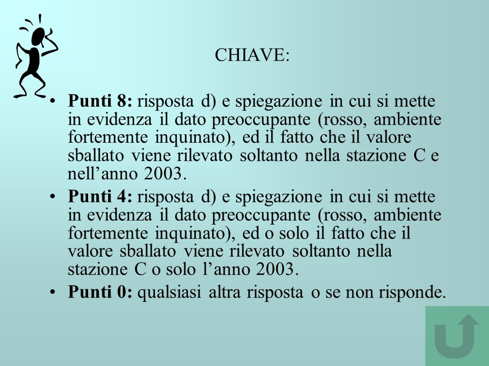CHIAVE:
