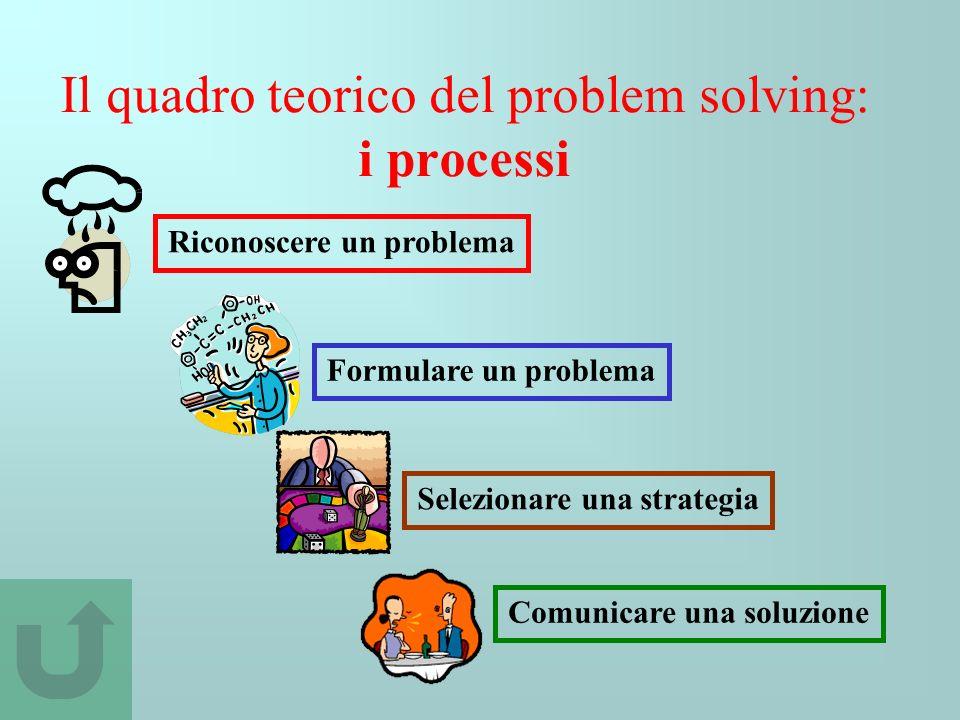 Il quadro teorico del problem solving: i processi