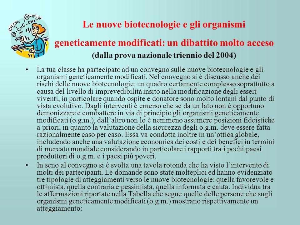 Le nuove biotecnologie e gli organismi geneticamente modificati: un dibattito molto acceso (dalla prova nazionale triennio del 2004)