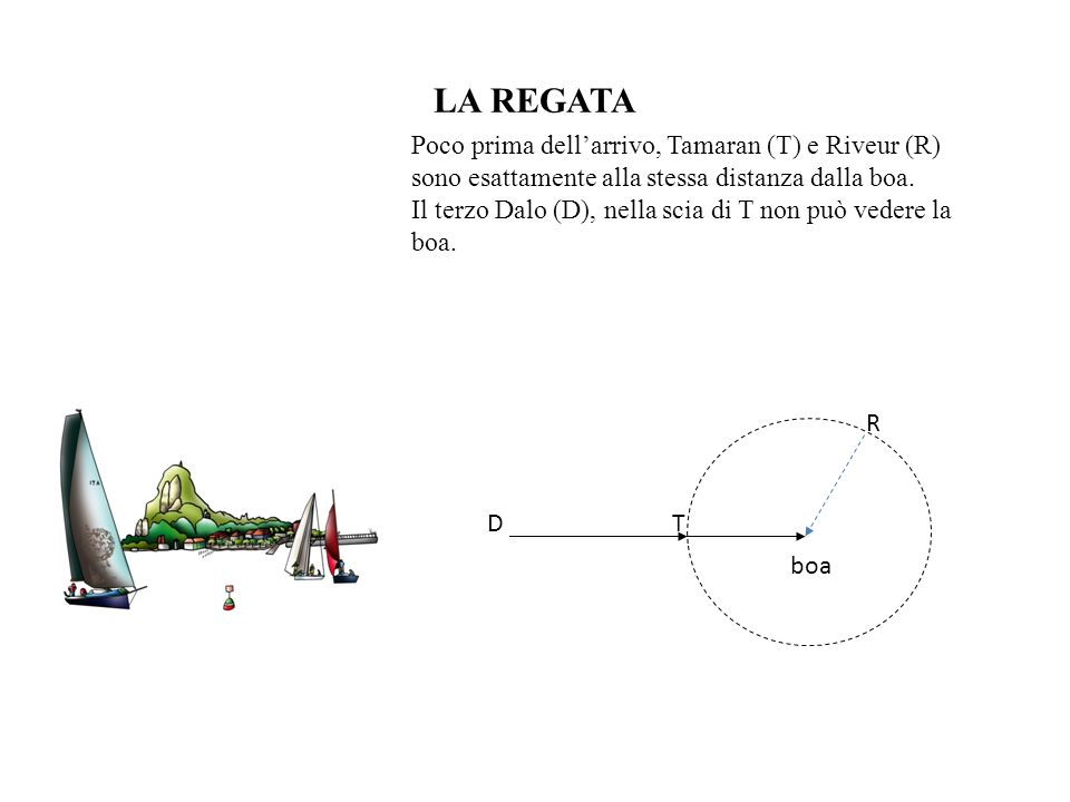 LA REGATA Poco prima dell'arrivo, Tamaran (T) e Riveur (R) sono esattamente alla stessa distanza dalla boa.