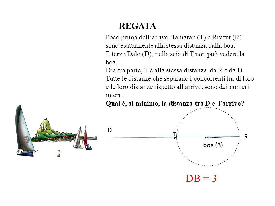 REGATA Poco prima dell'arrivo, Tamaran (T) e Riveur (R) sono esattamente alla stessa distanza dalla boa.