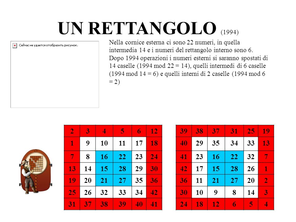 UN RETTANGOLO (1994) Nella cornice esterna ci sono 22 numeri, in quella intermedia 14 e i numeri del rettangolo interno sono 6.