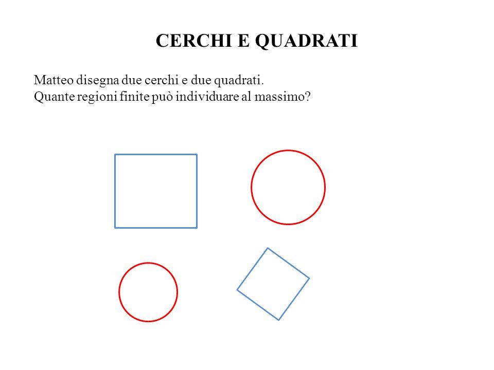 CERCHI E QUADRATI Matteo disegna due cerchi e due quadrati.