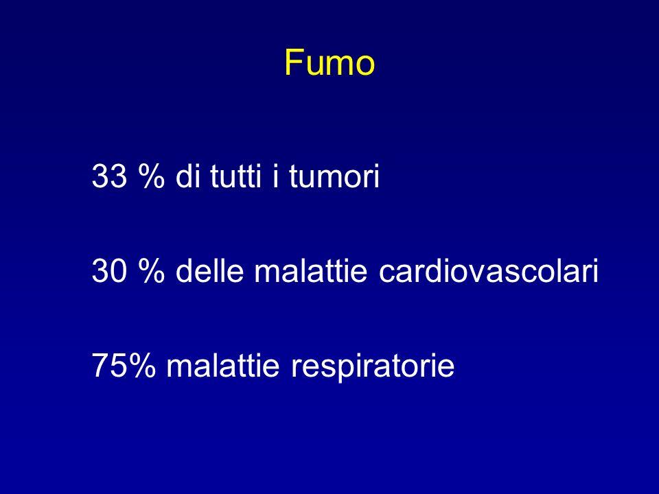 Fumo 33 % di tutti i tumori 30 % delle malattie cardiovascolari