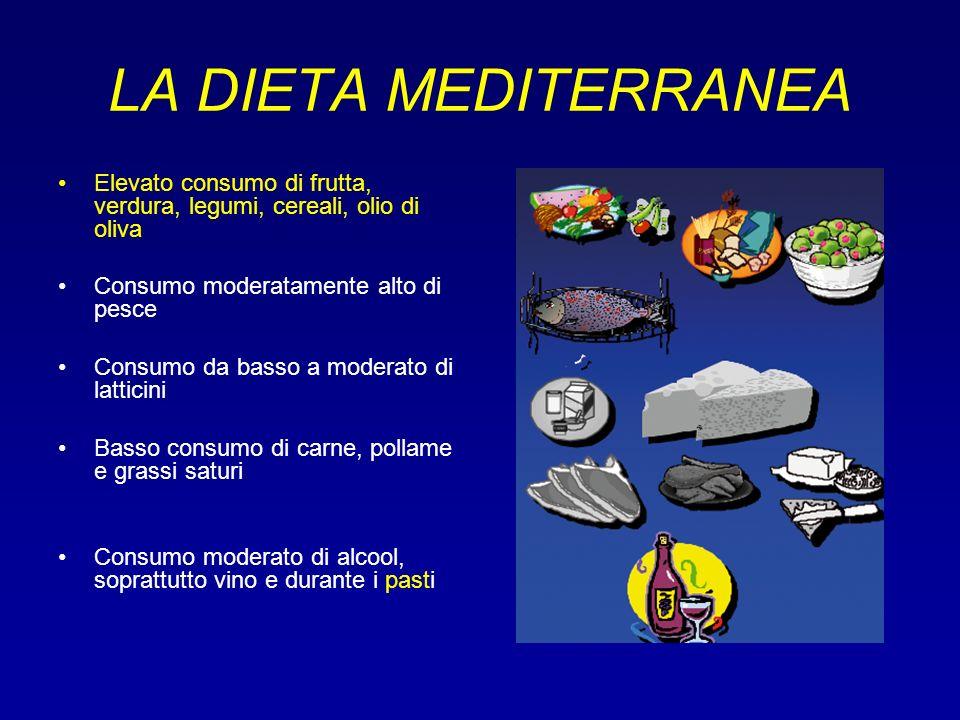 LA DIETA MEDITERRANEA Elevato consumo di frutta, verdura, legumi, cereali, olio di oliva. Consumo moderatamente alto di pesce.