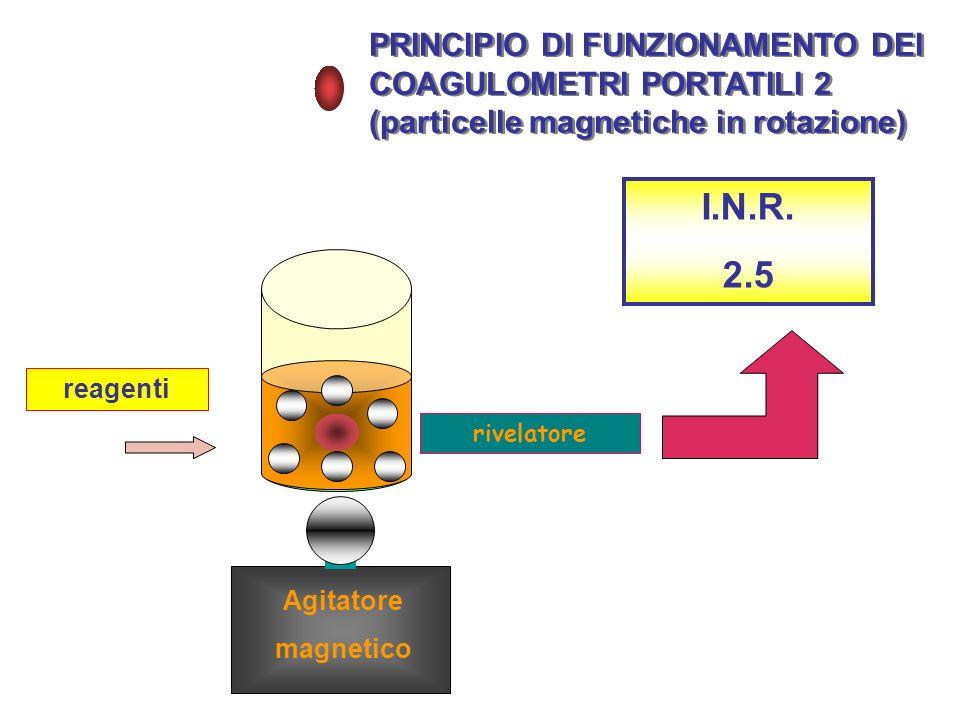 I.N.R. 2.5 PRINCIPIO DI FUNZIONAMENTO DEI COAGULOMETRI PORTATILI 2