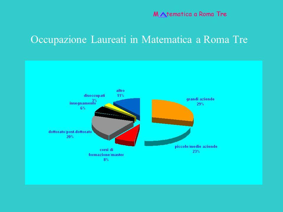 Occupazione Laureati in Matematica a Roma Tre