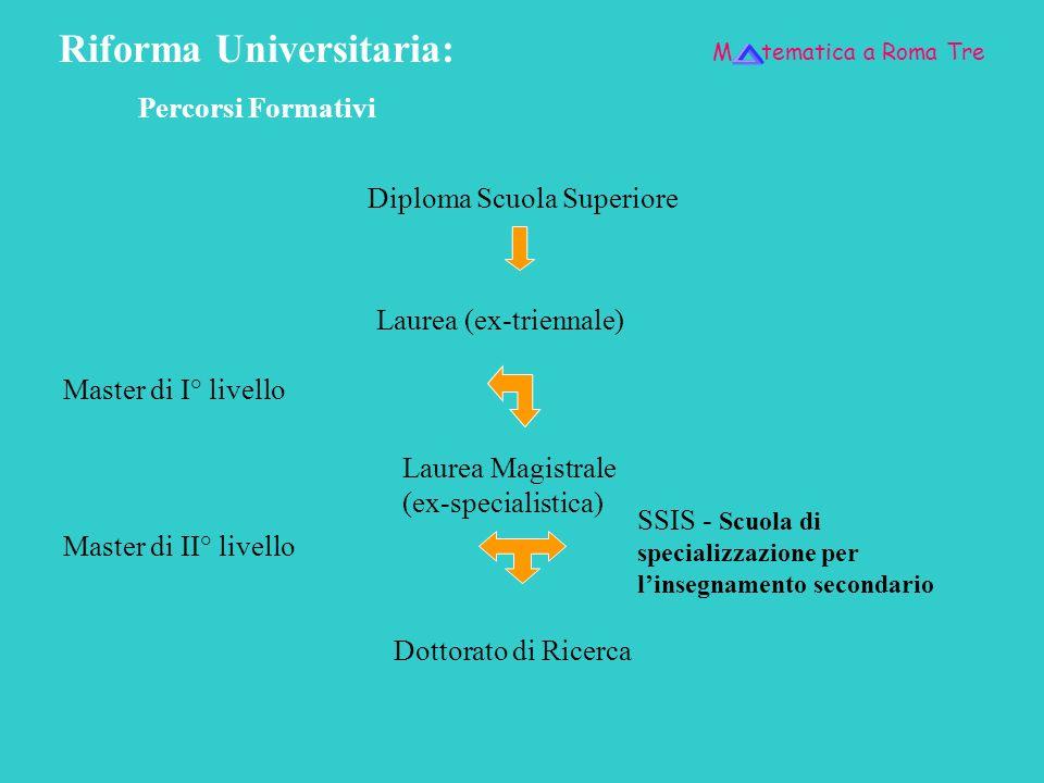 Riforma Universitaria: Percorsi Formativi