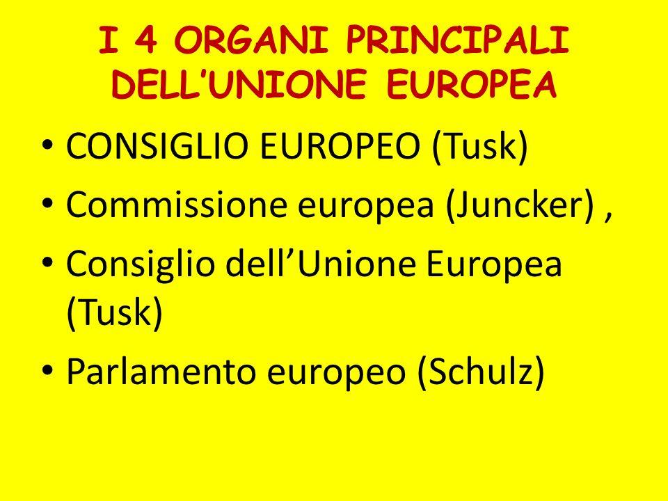 I 4 ORGANI PRINCIPALI DELL'UNIONE EUROPEA