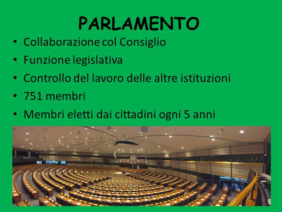 PARLAMENTO Collaborazione col Consiglio Funzione legislativa